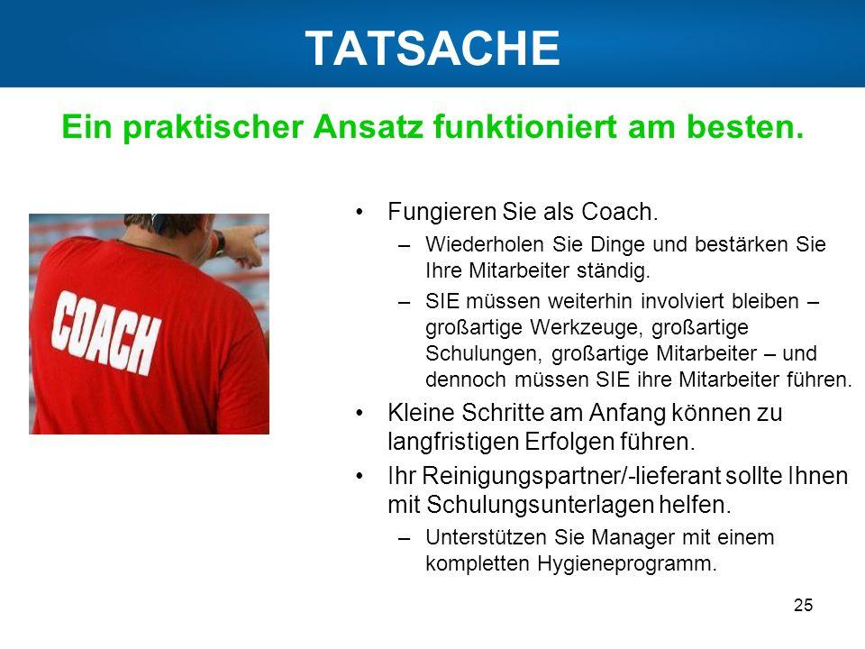 TATSACHE Ein praktischer Ansatz funktioniert am besten. 25 Fungieren Sie als Coach. –Wiederholen Sie Dinge und bestärken Sie Ihre Mitarbeiter ständig.