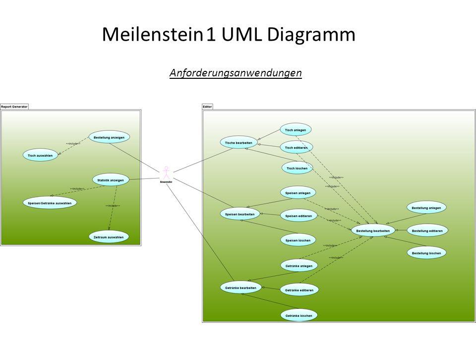 Meilenstein 1 UML Diagramm Anforderungen Tische