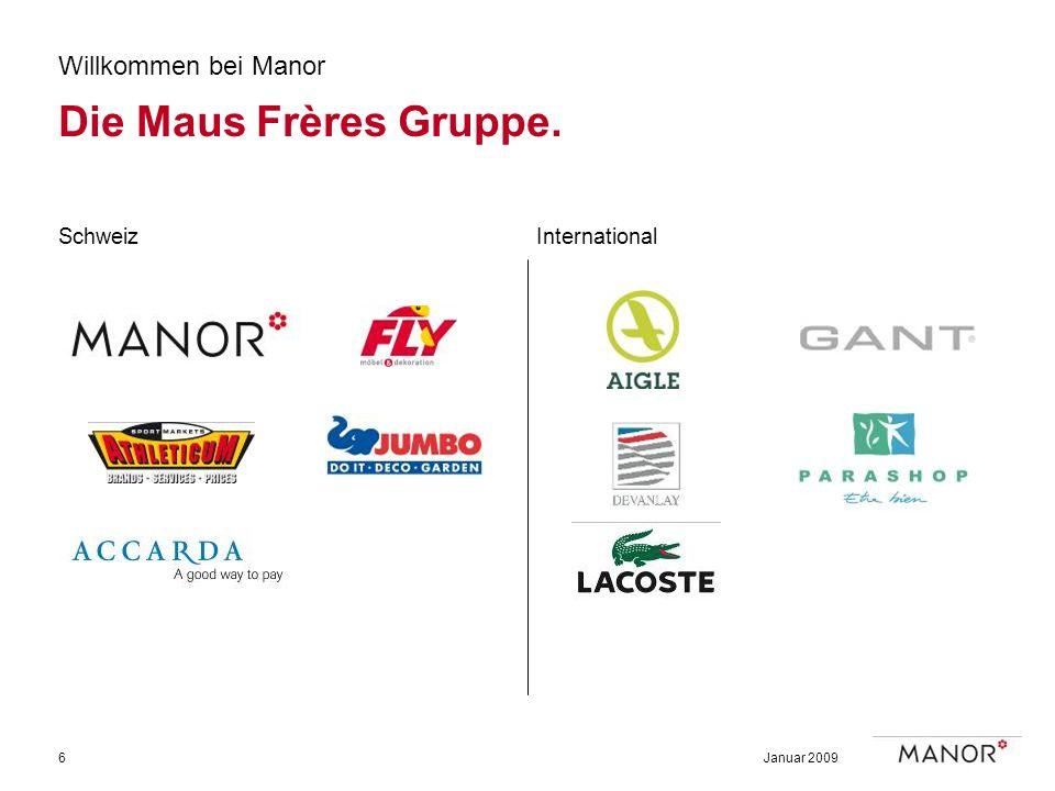 Die Manor Warenhaus Gruppe. Facts and Figures.