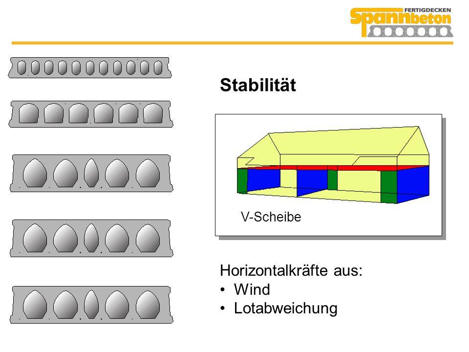 Stabilität Horizontalkräfte aus: Wind Lotabweichung H-Scheibe V-Scheibe
