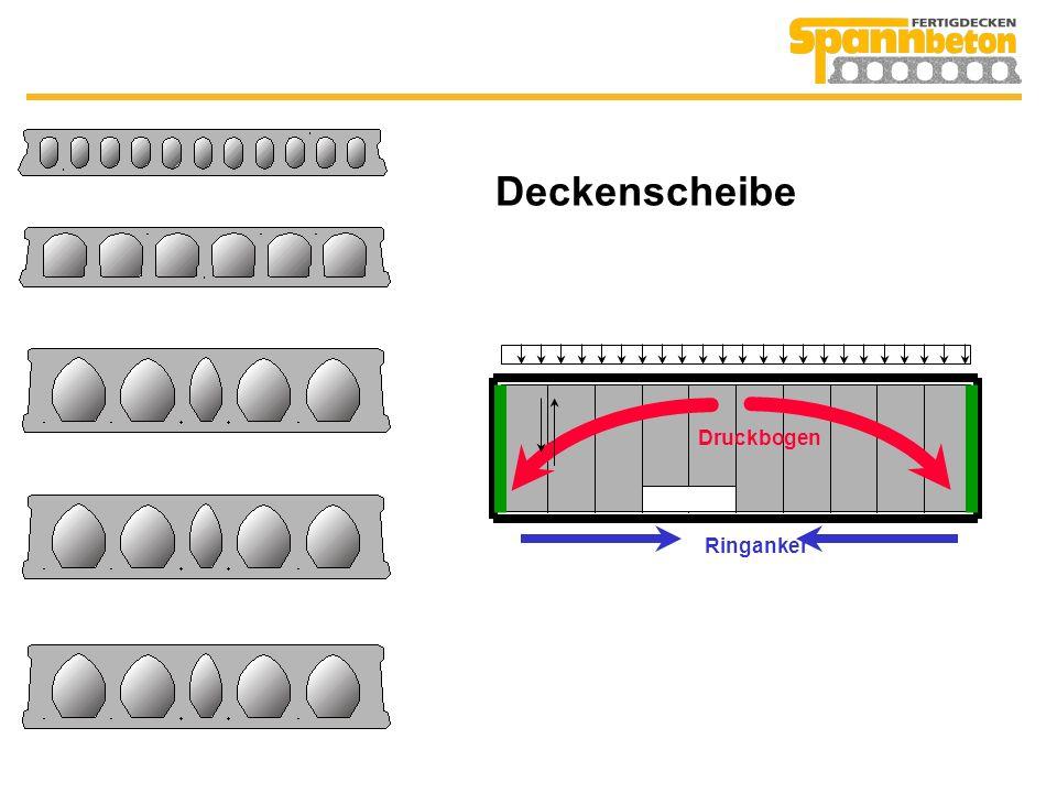 Unterlagen Zulassung Abs 3.1Ringanker DIN 1055 T.4Windlasten DIN 1045 Abs.