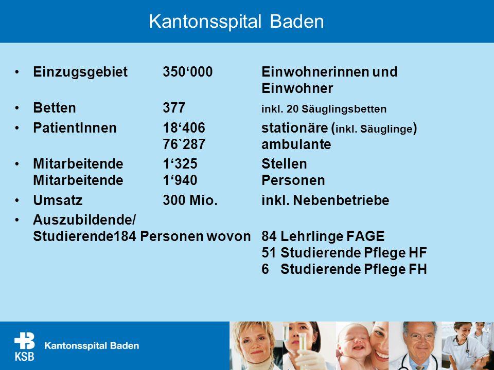 Kantonsspital Baden Einzugsgebiet350000Einwohnerinnen und Einwohner Betten377 inkl. 20 Säuglingsbetten PatientInnen18406stationäre ( inkl. Säuglinge )