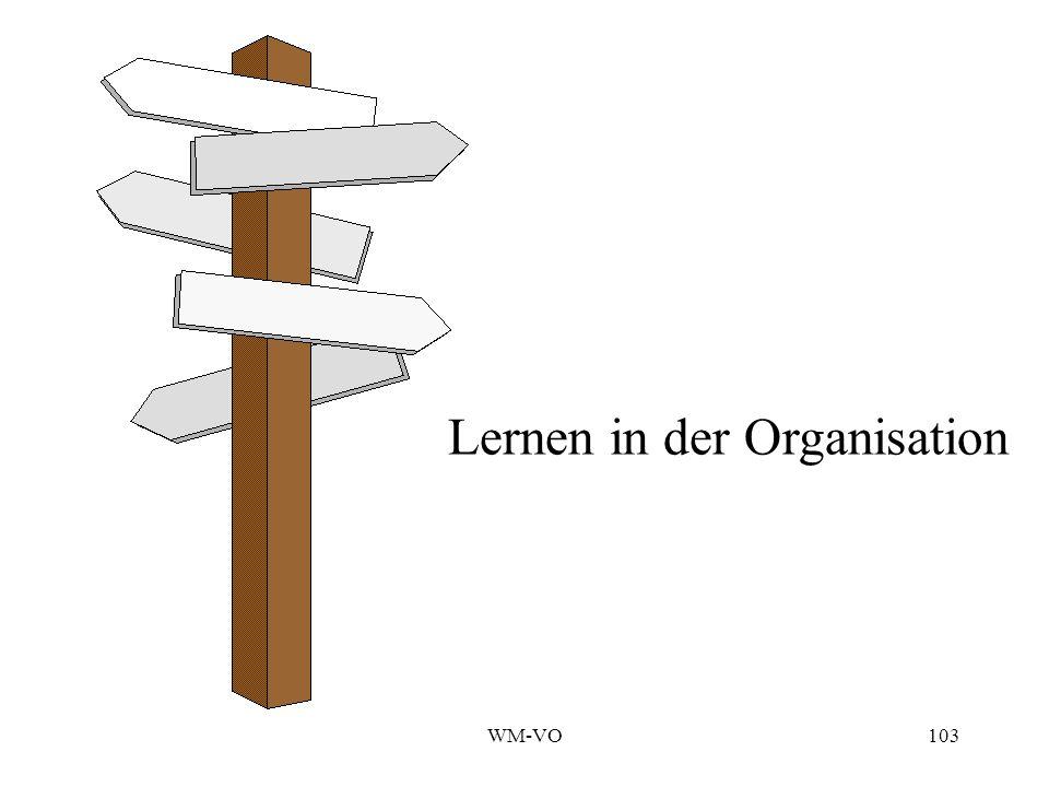 WM-VO103 Lernen in der Organisation