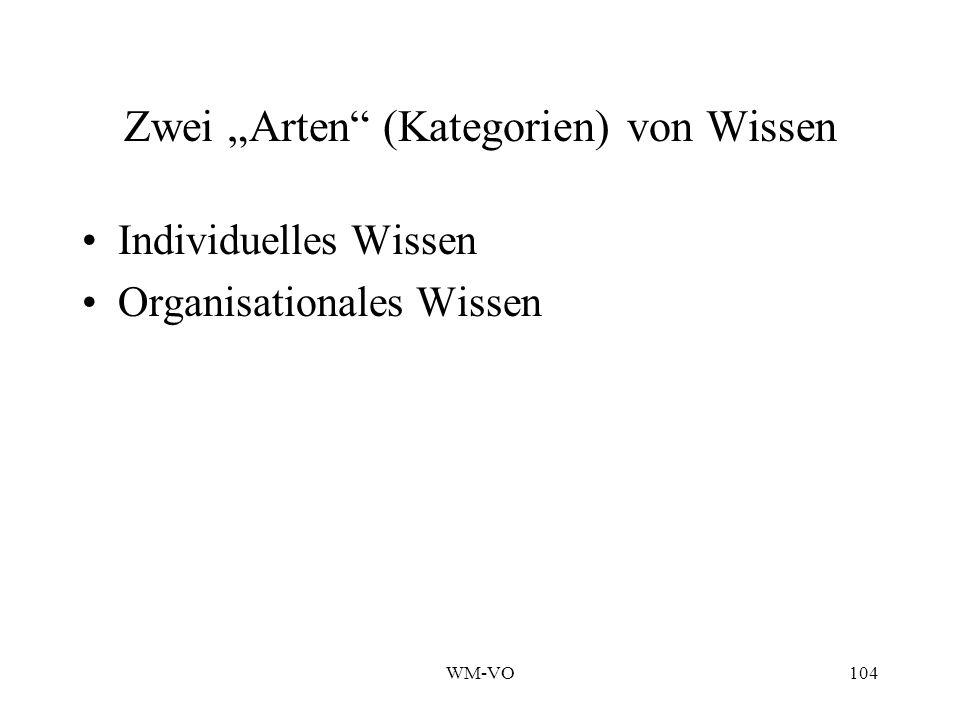 WM-VO104 Zwei Arten (Kategorien) von Wissen Individuelles Wissen Organisationales Wissen