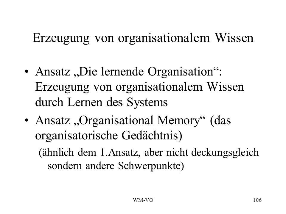WM-VO106 Erzeugung von organisationalem Wissen Ansatz Die lernende Organisation: Erzeugung von organisationalem Wissen durch Lernen des Systems Ansatz Organisational Memory (das organisatorische Gedächtnis) (ähnlich dem 1.Ansatz, aber nicht deckungsgleich sondern andere Schwerpunkte)