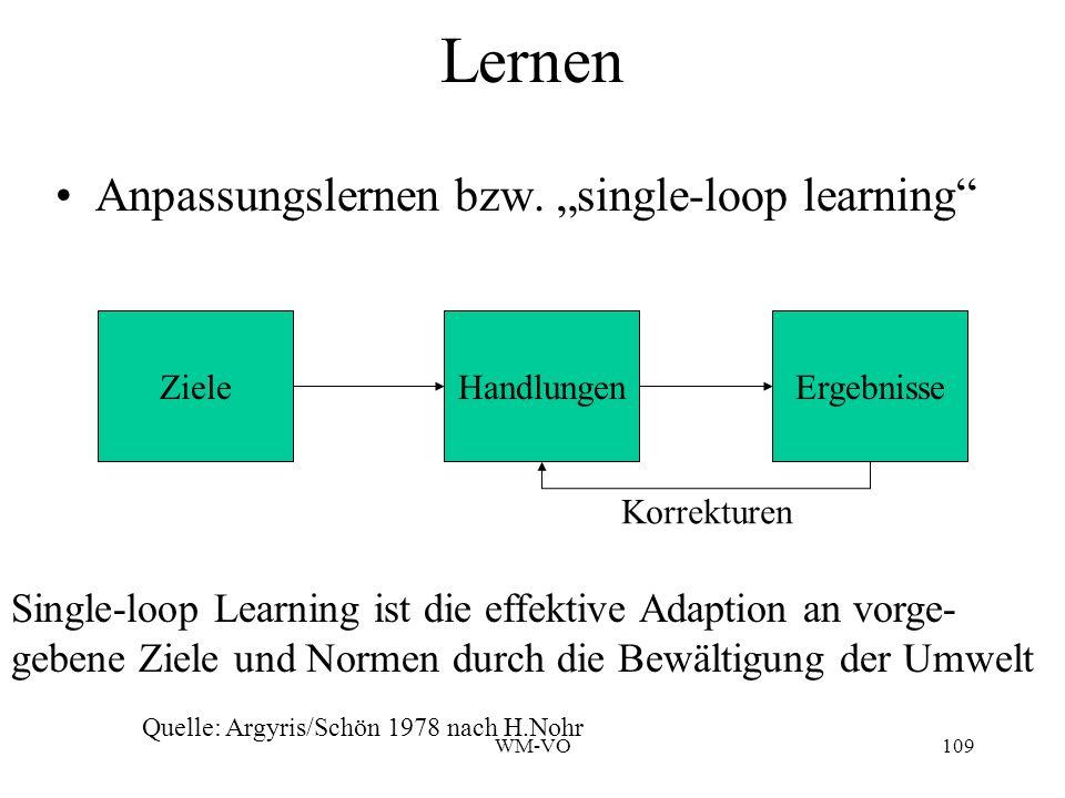 WM-VO109 Lernen Anpassungslernen bzw.