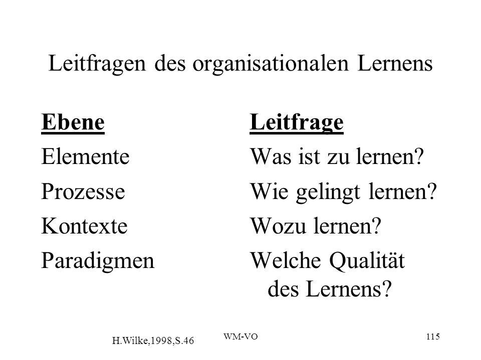 WM-VO115 Leitfragen des organisationalen Lernens Ebene Elemente Prozesse Kontexte Paradigmen Leitfrage Was ist zu lernen.