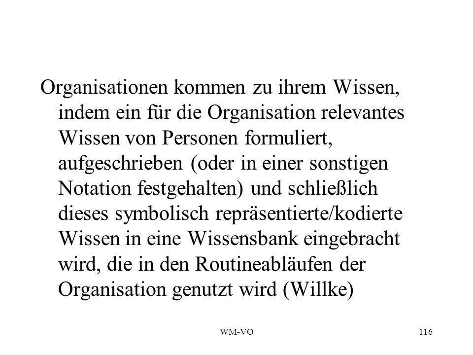 WM-VO116 Organisationen kommen zu ihrem Wissen, indem ein für die Organisation relevantes Wissen von Personen formuliert, aufgeschrieben (oder in einer sonstigen Notation festgehalten) und schließlich dieses symbolisch repräsentierte/kodierte Wissen in eine Wissensbank eingebracht wird, die in den Routineabläufen der Organisation genutzt wird (Willke)