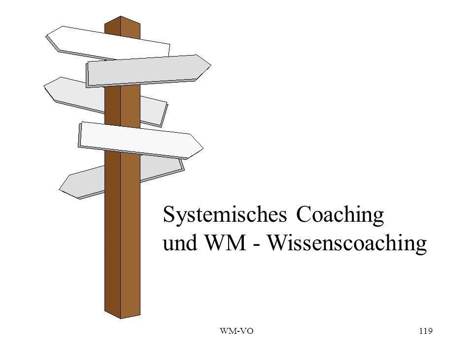 WM-VO119 Systemisches Coaching und WM - Wissenscoaching