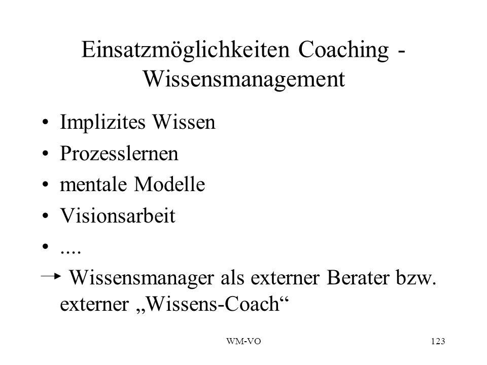 WM-VO123 Einsatzmöglichkeiten Coaching - Wissensmanagement Implizites Wissen Prozesslernen mentale Modelle Visionsarbeit....