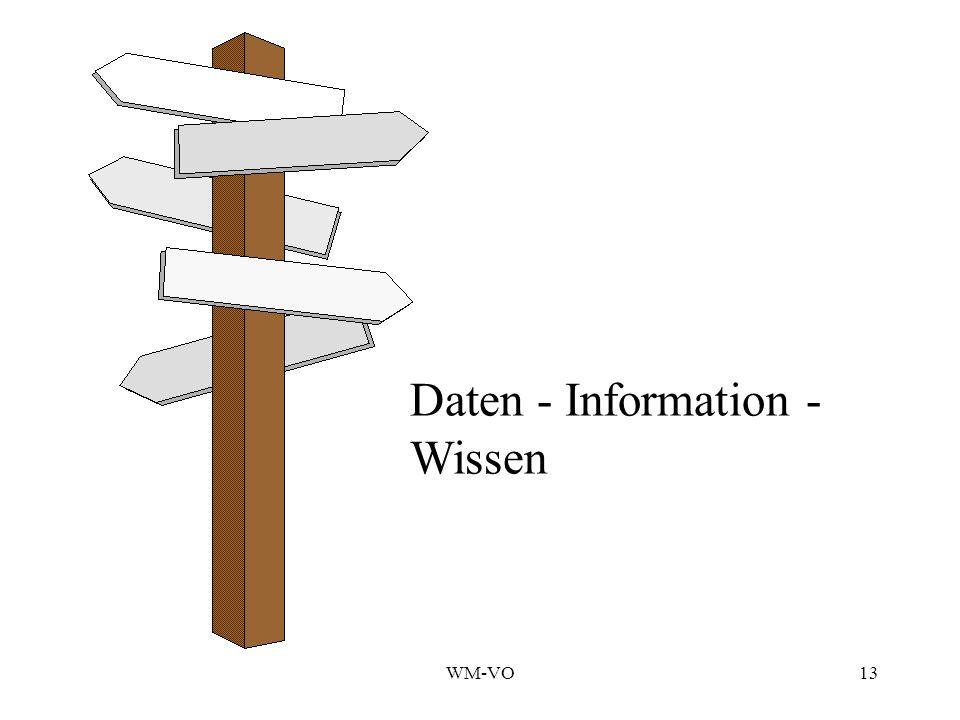 WM-VO13 Daten - Information - Wissen