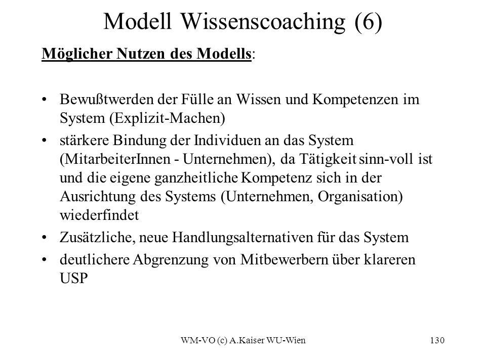 WM-VO (c) A.Kaiser WU-Wien130 Modell Wissenscoaching (6) Möglicher Nutzen des Modells: Bewußtwerden der Fülle an Wissen und Kompetenzen im System (Explizit-Machen) stärkere Bindung der Individuen an das System (MitarbeiterInnen - Unternehmen), da Tätigkeit sinn-voll ist und die eigene ganzheitliche Kompetenz sich in der Ausrichtung des Systems (Unternehmen, Organisation) wiederfindet Zusätzliche, neue Handlungsalternativen für das System deutlichere Abgrenzung von Mitbewerbern über klareren USP