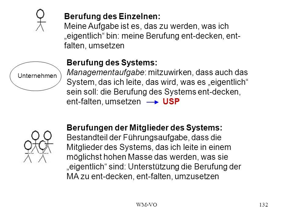 WM-VO132 Berufung des Einzelnen: Meine Aufgabe ist es, das zu werden, was ich eigentlich bin: meine Berufung ent-decken, ent- falten, umsetzen Unternehmen Berufung des Systems: Managementaufgabe: mitzuwirken, dass auch das System, das ich leite, das wird, was es eigentlich sein soll: die Berufung des Systems ent-decken, ent-falten, umsetzen USP Berufungen der Mitglieder des Systems: Bestandteil der Führungsaufgabe, dass die Mitglieder des Systems, das ich leite in einem möglichst hohen Masse das werden, was sie eigentlich sind: Unterstützung die Berufung der MA zu ent-decken, ent-falten, umzusetzen