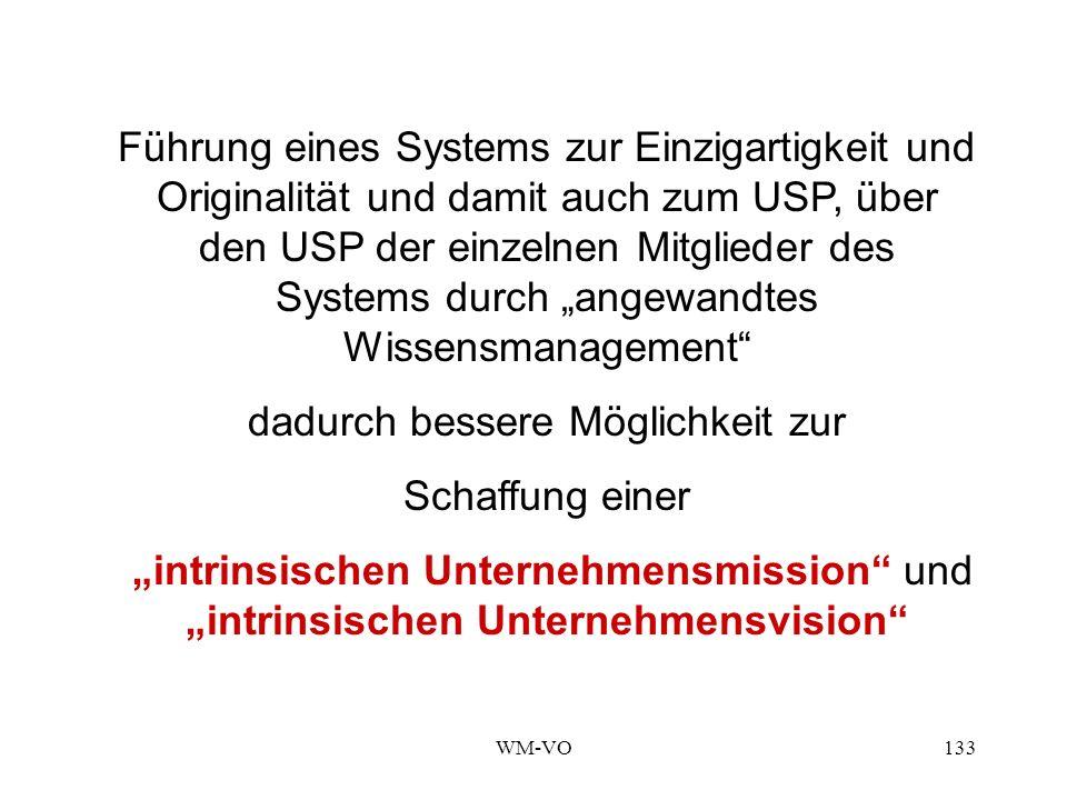 WM-VO133 Führung eines Systems zur Einzigartigkeit und Originalität und damit auch zum USP, über den USP der einzelnen Mitglieder des Systems durch angewandtes Wissensmanagement dadurch bessere Möglichkeit zur Schaffung einer intrinsischen Unternehmensmission und intrinsischen Unternehmensvision