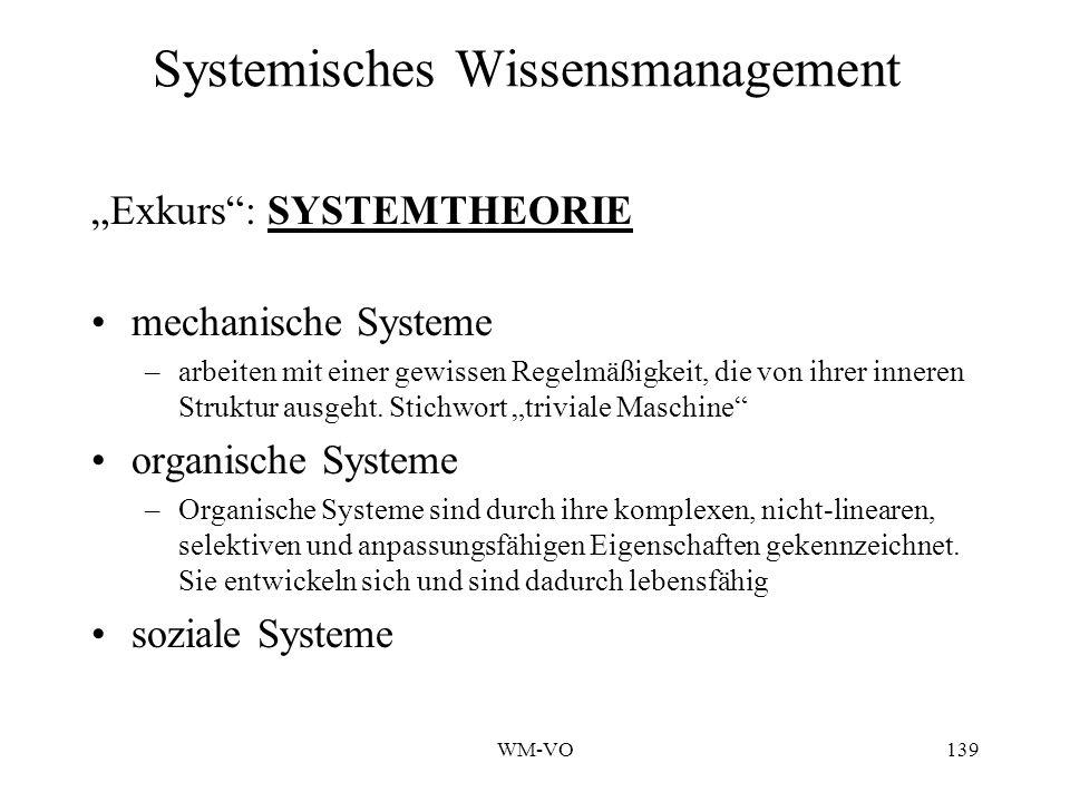 WM-VO139 Systemisches Wissensmanagement Exkurs: SYSTEMTHEORIE mechanische Systeme –arbeiten mit einer gewissen Regelmäßigkeit, die von ihrer inneren Struktur ausgeht.