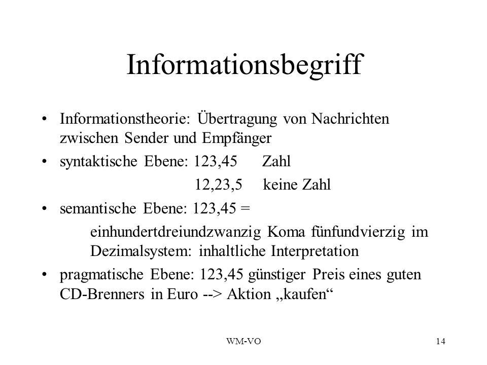 WM-VO14 Informationsbegriff Informationstheorie: Übertragung von Nachrichten zwischen Sender und Empfänger syntaktische Ebene: 123,45 Zahl 12,23,5 keine Zahl semantische Ebene: 123,45 = einhundertdreiundzwanzig Koma fünfundvierzig im Dezimalsystem: inhaltliche Interpretation pragmatische Ebene: 123,45 günstiger Preis eines guten CD-Brenners in Euro --> Aktion kaufen