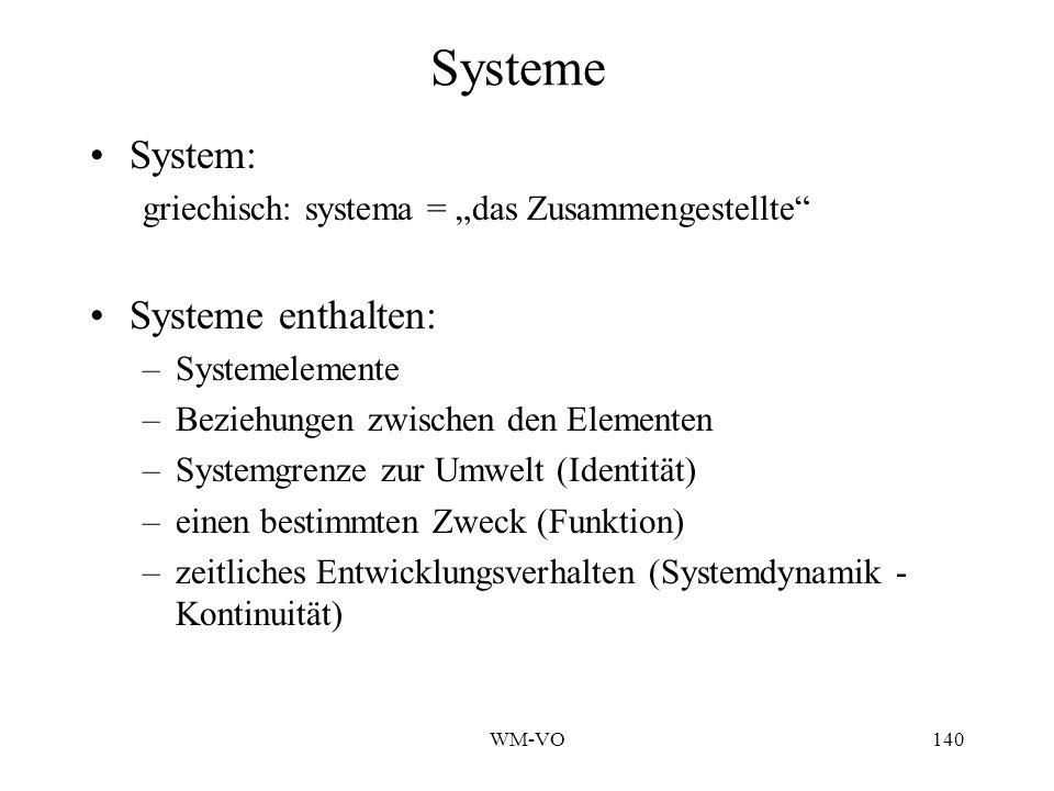 WM-VO140 Systeme System: griechisch: systema = das Zusammengestellte Systeme enthalten: –Systemelemente –Beziehungen zwischen den Elementen –Systemgrenze zur Umwelt (Identität) –einen bestimmten Zweck (Funktion) –zeitliches Entwicklungsverhalten (Systemdynamik - Kontinuität)