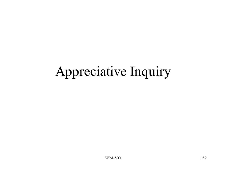WM-VO152 Appreciative Inquiry