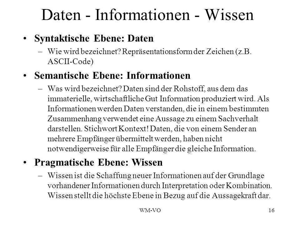 WM-VO16 Daten - Informationen - Wissen Syntaktische Ebene: Daten –Wie wird bezeichnet.