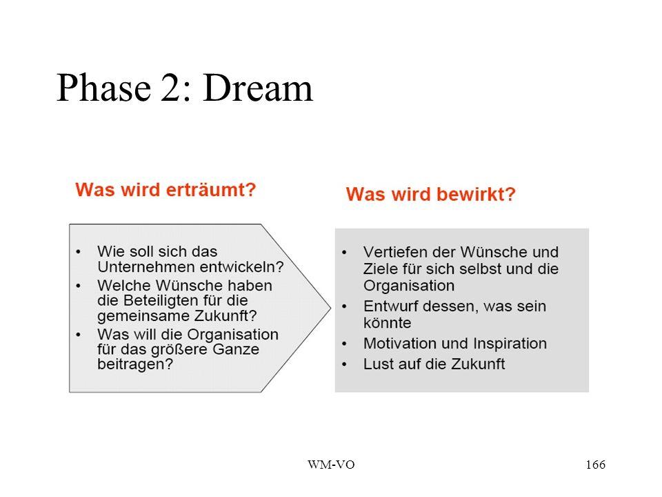 WM-VO166 Phase 2: Dream