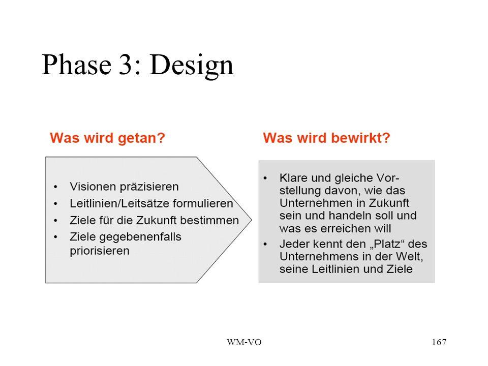 WM-VO167 Phase 3: Design