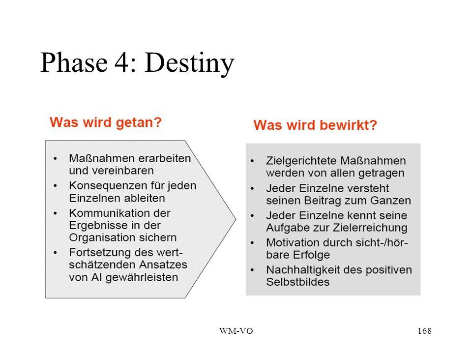 WM-VO168 Phase 4: Destiny