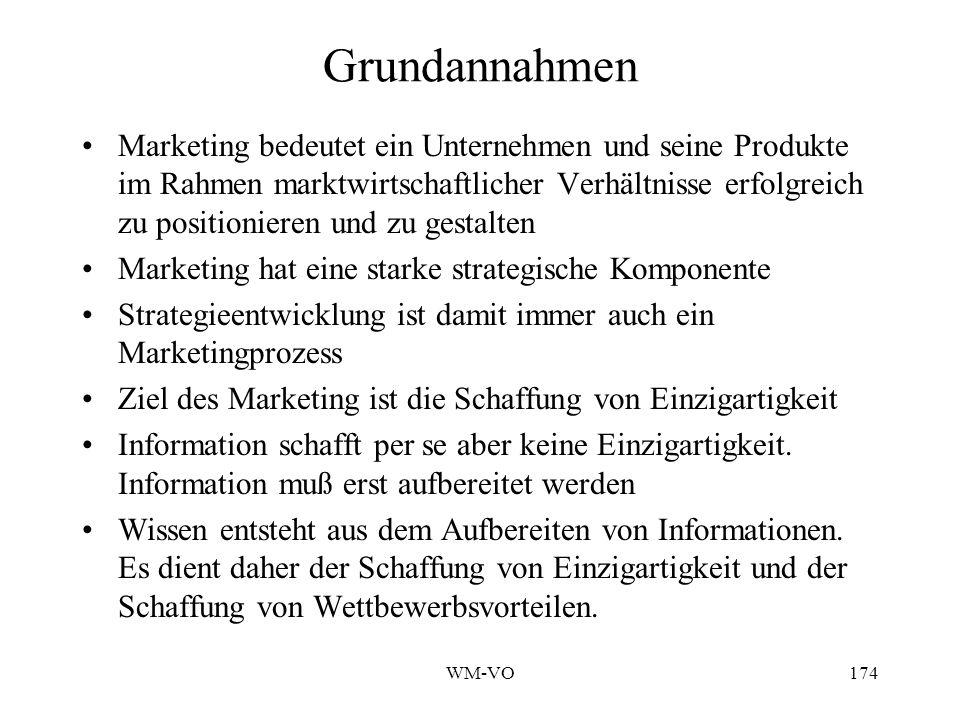 WM-VO174 Grundannahmen Marketing bedeutet ein Unternehmen und seine Produkte im Rahmen marktwirtschaftlicher Verhältnisse erfolgreich zu positionieren und zu gestalten Marketing hat eine starke strategische Komponente Strategieentwicklung ist damit immer auch ein Marketingprozess Ziel des Marketing ist die Schaffung von Einzigartigkeit Information schafft per se aber keine Einzigartigkeit.