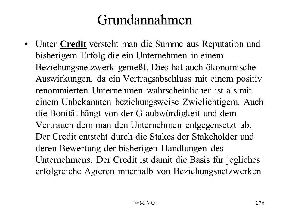 WM-VO176 Grundannahmen Unter Credit versteht man die Summe aus Reputation und bisherigem Erfolg die ein Unternehmen in einem Beziehungsnetzwerk genießt.