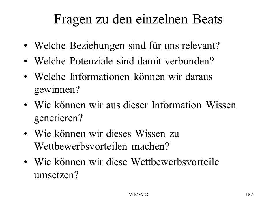 WM-VO182 Fragen zu den einzelnen Beats Welche Beziehungen sind für uns relevant.