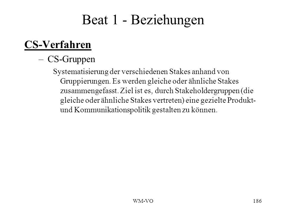 WM-VO186 Beat 1 - Beziehungen CS-Verfahren –CS-Gruppen Systematisierung der verschiedenen Stakes anhand von Gruppierungen.