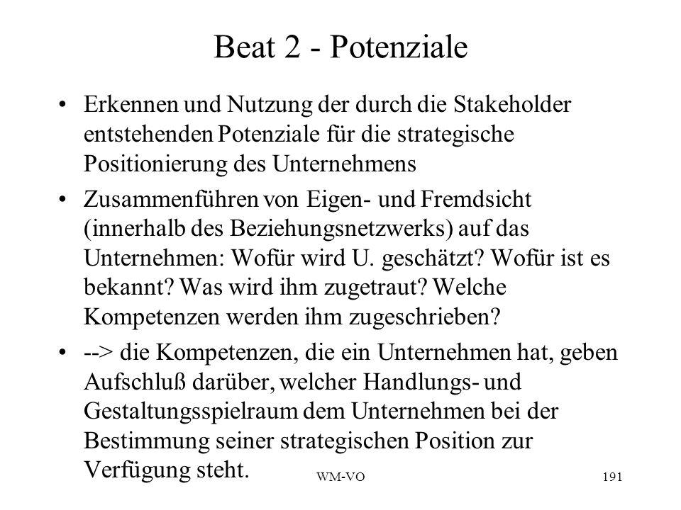 WM-VO191 Beat 2 - Potenziale Erkennen und Nutzung der durch die Stakeholder entstehenden Potenziale für die strategische Positionierung des Unternehmens Zusammenführen von Eigen- und Fremdsicht (innerhalb des Beziehungsnetzwerks) auf das Unternehmen: Wofür wird U.