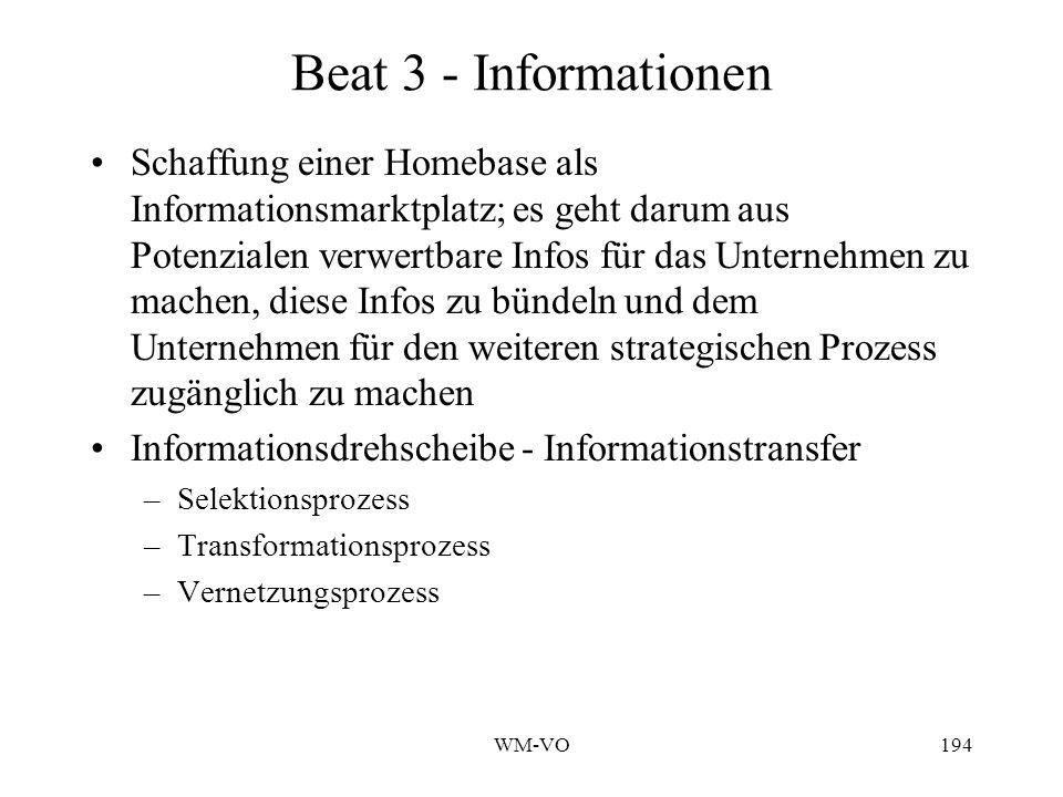WM-VO194 Beat 3 - Informationen Schaffung einer Homebase als Informationsmarktplatz; es geht darum aus Potenzialen verwertbare Infos für das Unternehmen zu machen, diese Infos zu bündeln und dem Unternehmen für den weiteren strategischen Prozess zugänglich zu machen Informationsdrehscheibe - Informationstransfer –Selektionsprozess –Transformationsprozess –Vernetzungsprozess
