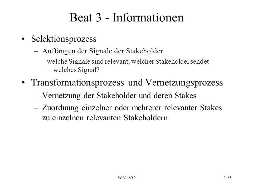 WM-VO195 Beat 3 - Informationen Selektionsprozess –Auffangen der Signale der Stakeholder welche Signale sind relevant; welcher Stakeholder sendet welches Signal.