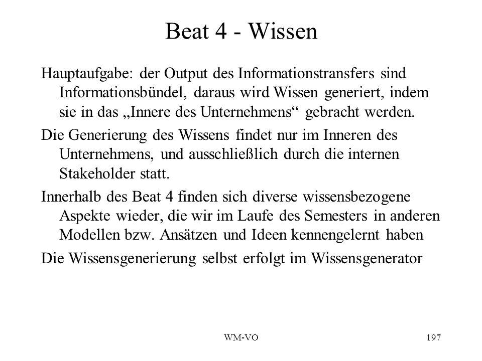 WM-VO197 Beat 4 - Wissen Hauptaufgabe: der Output des Informationstransfers sind Informationsbündel, daraus wird Wissen generiert, indem sie in das Innere des Unternehmens gebracht werden.
