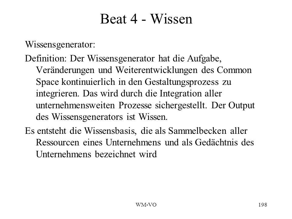 WM-VO198 Beat 4 - Wissen Wissensgenerator: Definition: Der Wissensgenerator hat die Aufgabe, Veränderungen und Weiterentwicklungen des Common Space kontinuierlich in den Gestaltungsprozess zu integrieren.
