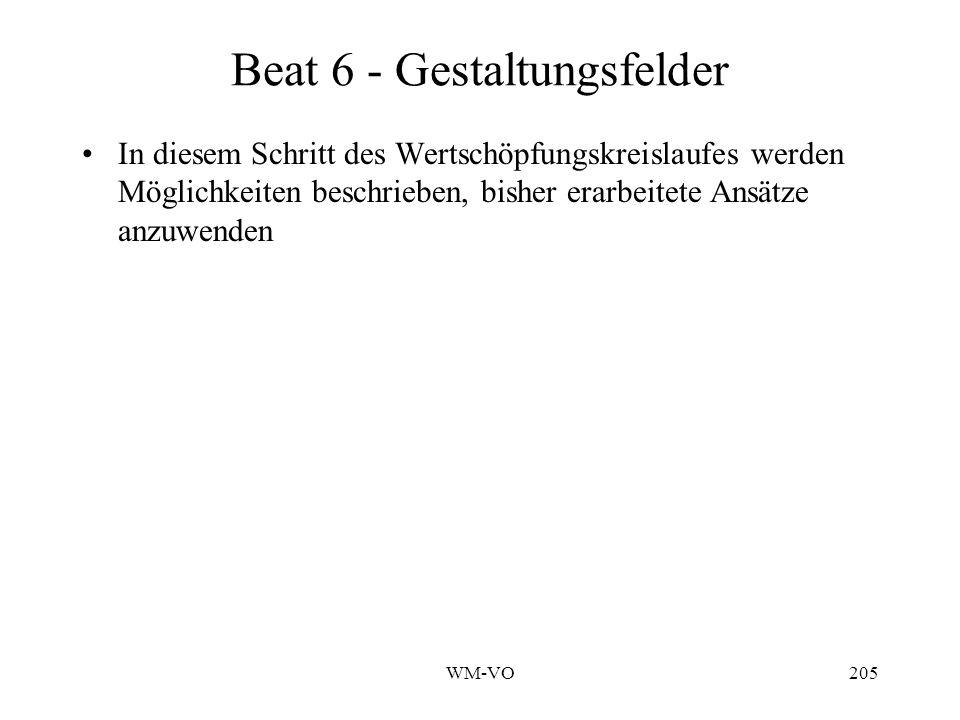 WM-VO205 Beat 6 - Gestaltungsfelder In diesem Schritt des Wertschöpfungskreislaufes werden Möglichkeiten beschrieben, bisher erarbeitete Ansätze anzuwenden