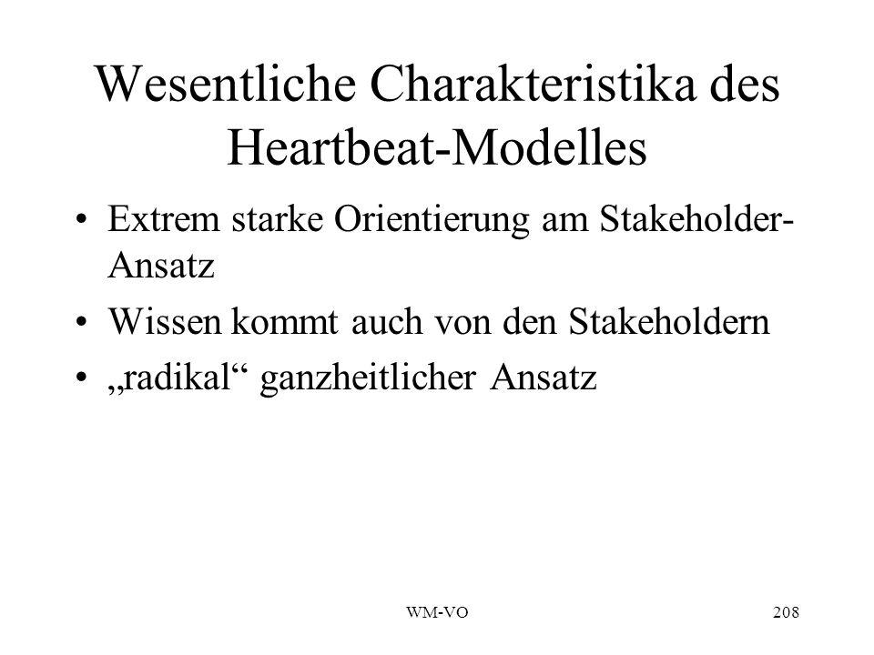WM-VO208 Wesentliche Charakteristika des Heartbeat-Modelles Extrem starke Orientierung am Stakeholder- Ansatz Wissen kommt auch von den Stakeholdern radikal ganzheitlicher Ansatz