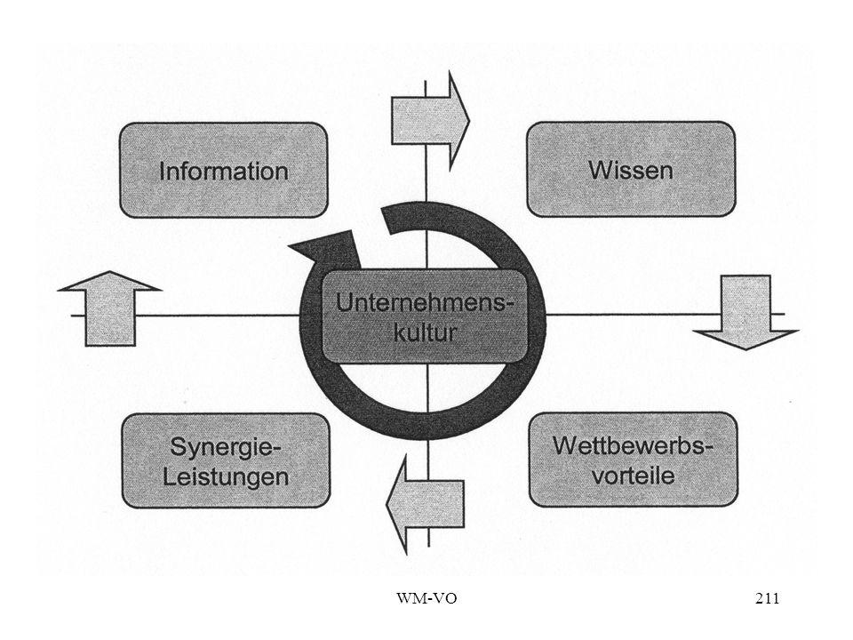 WM-VO211