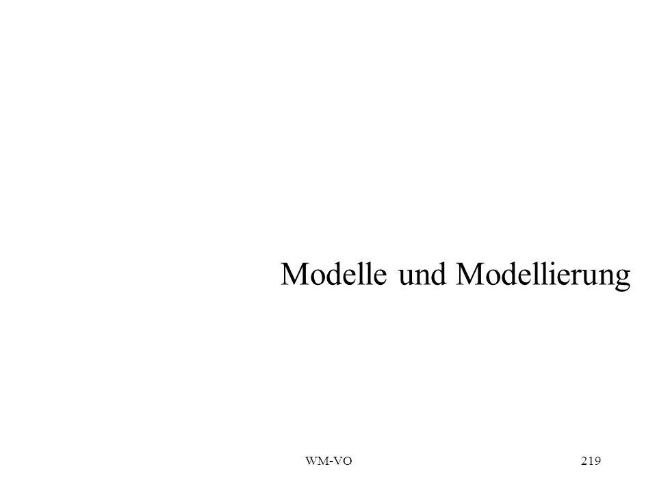WM-VO219 Modelle und Modellierung