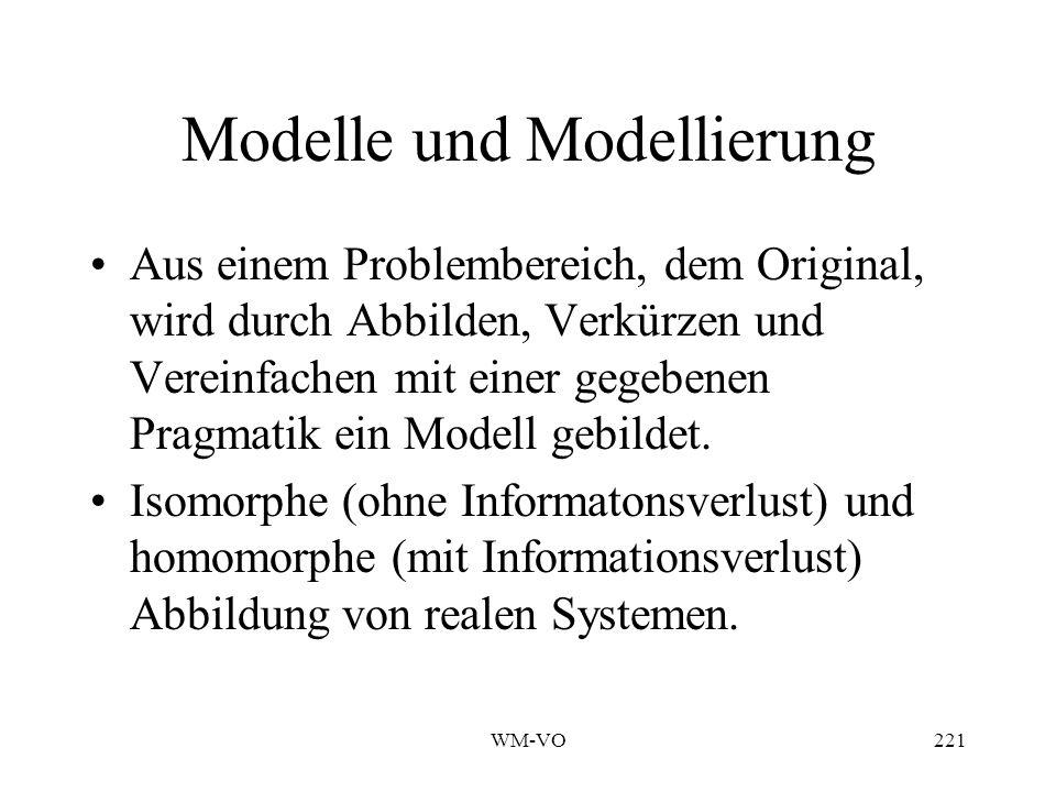 WM-VO221 Modelle und Modellierung Aus einem Problembereich, dem Original, wird durch Abbilden, Verkürzen und Vereinfachen mit einer gegebenen Pragmatik ein Modell gebildet.