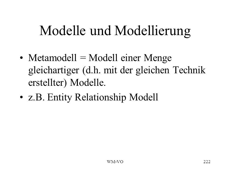 WM-VO222 Modelle und Modellierung Metamodell = Modell einer Menge gleichartiger (d.h.