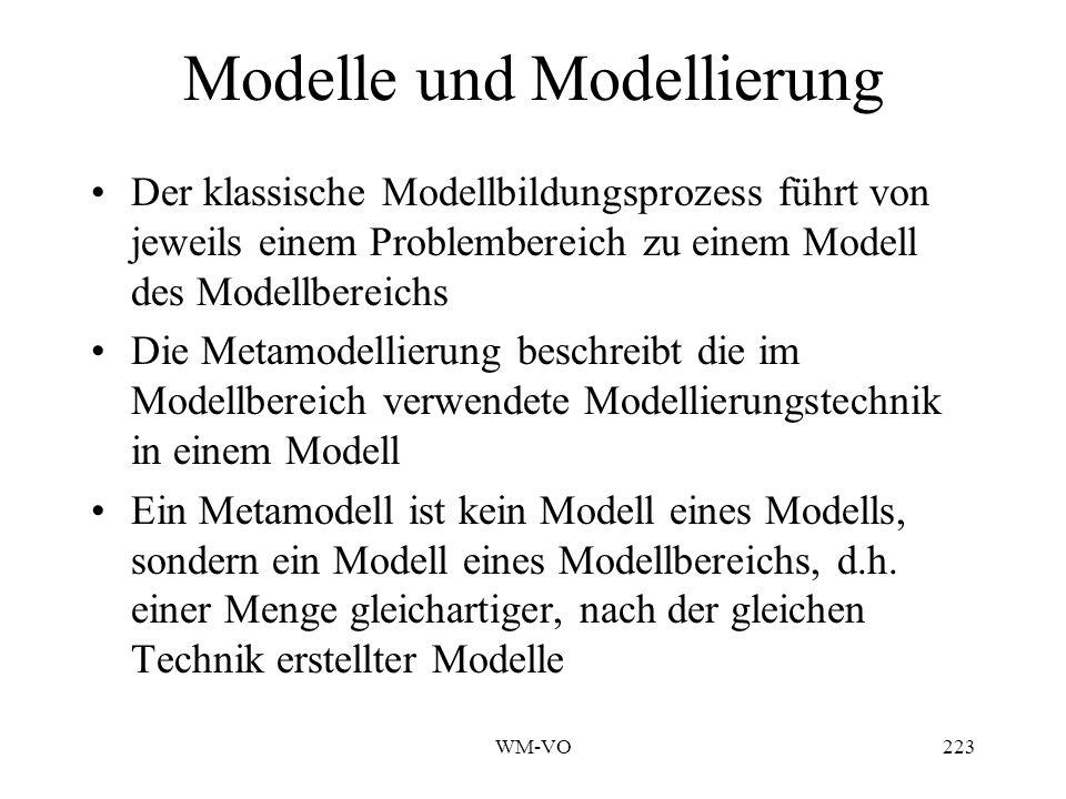 WM-VO223 Modelle und Modellierung Der klassische Modellbildungsprozess führt von jeweils einem Problembereich zu einem Modell des Modellbereichs Die Metamodellierung beschreibt die im Modellbereich verwendete Modellierungstechnik in einem Modell Ein Metamodell ist kein Modell eines Modells, sondern ein Modell eines Modellbereichs, d.h.