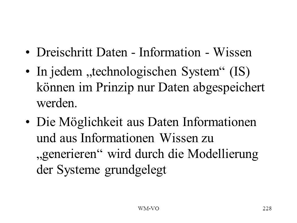 WM-VO228 Dreischritt Daten - Information - Wissen In jedem technologischen System (IS) können im Prinzip nur Daten abgespeichert werden.