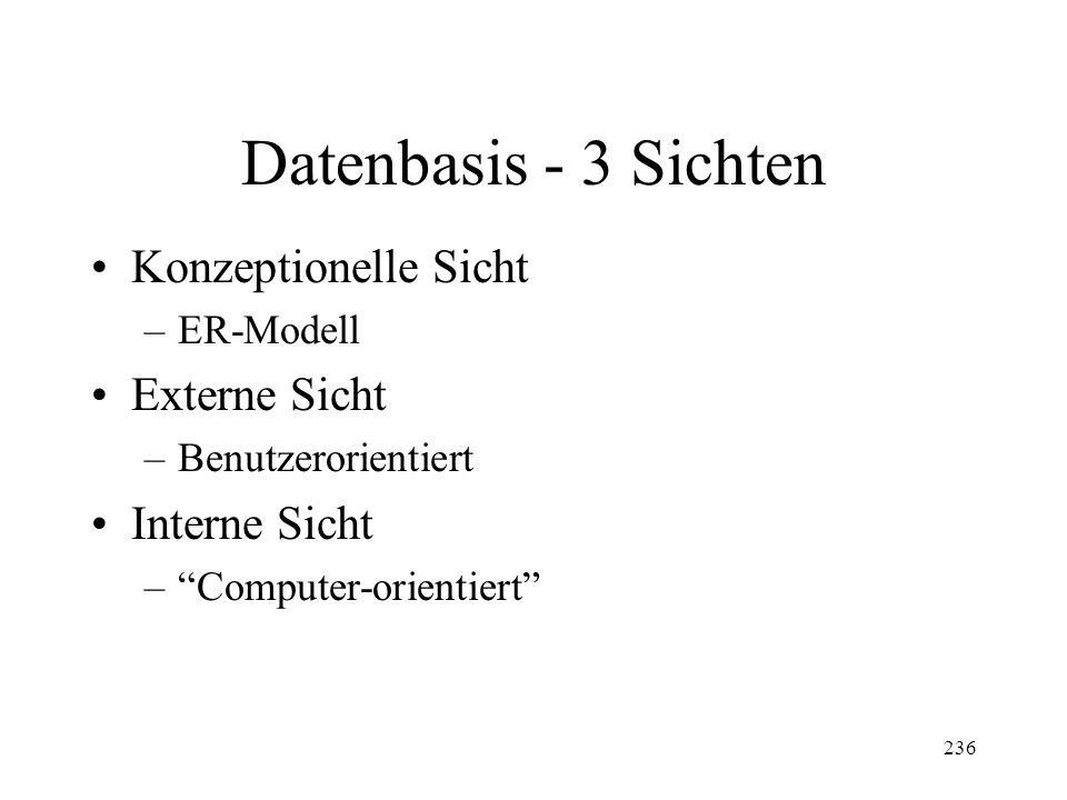 236 Datenbasis - 3 Sichten Konzeptionelle Sicht –ER-Modell Externe Sicht –Benutzerorientiert Interne Sicht –Computer-orientiert
