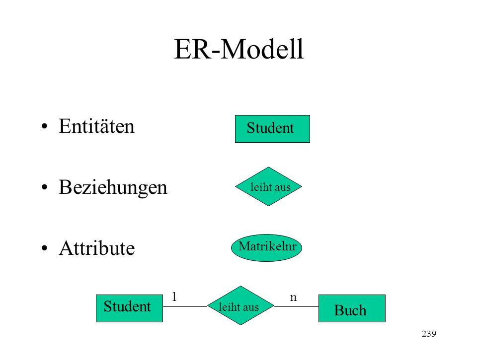 239 ER-Modell Entitäten Beziehungen Attribute Student leiht aus Matrikelnr Student Buch leiht aus 1n