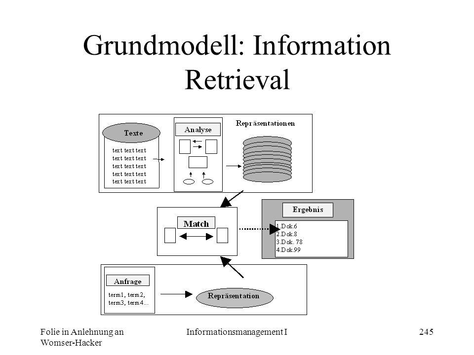 WM-VO244 Information Retrieval Systeme Die Methodik der IR-Systeme ist Grundlage aller derzeit verfügbaren Suchdienste und Suchverfahren im Web.