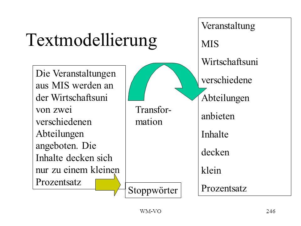 WM-VO246 Textmodellierung Die Veranstaltungen aus MIS werden an der Wirtschaftsuni von zwei verschiedenen Abteilungen angeboten.