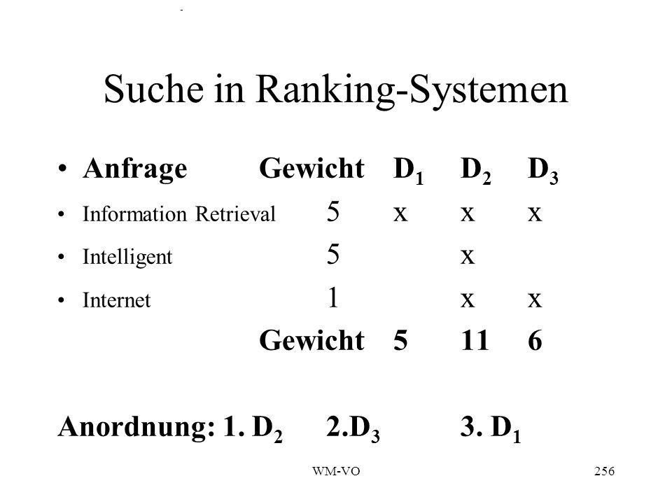 WM-VO256 Suche in Ranking-Systemen AnfrageGewichtD 1 D 2 D 3 Information Retrieval 5xxx Intelligent 5x Internet 1xx Gewicht5116 Anordnung: 1.