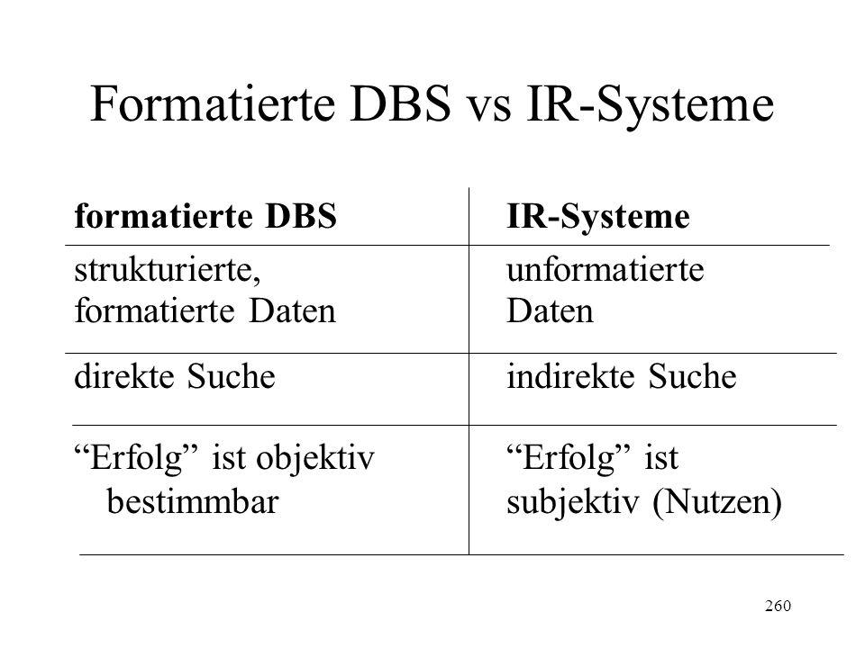 260 Formatierte DBS vs IR-Systeme formatierte DBSIR-Systeme strukturierte,unformatierte formatierte DatenDaten direkte Sucheindirekte Suche Erfolg ist objektivErfolg ist bestimmbarsubjektiv (Nutzen)