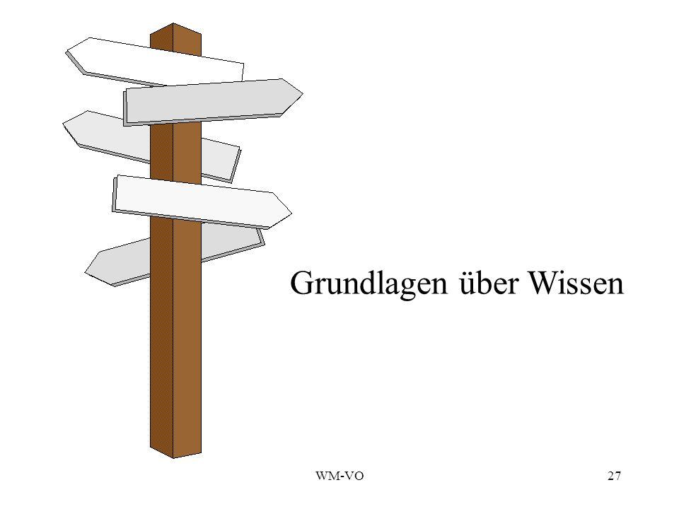 WM-VO27 Grundlagen über Wissen